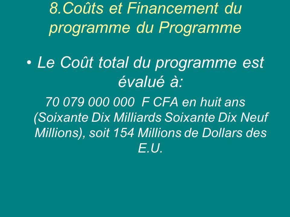 8.Coûts et Financement du programme du Programme