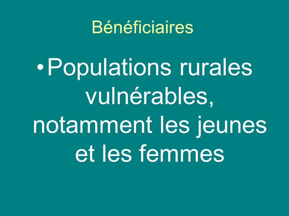 Populations rurales vulnérables, notamment les jeunes et les femmes