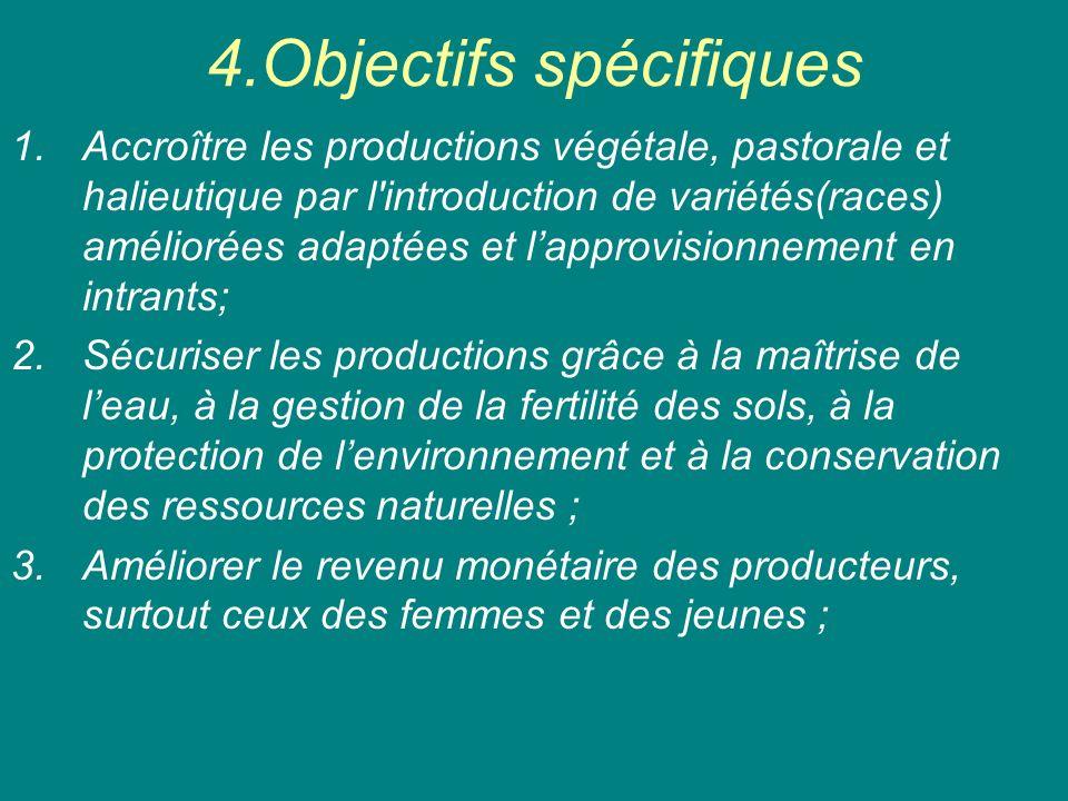 4.Objectifs spécifiques