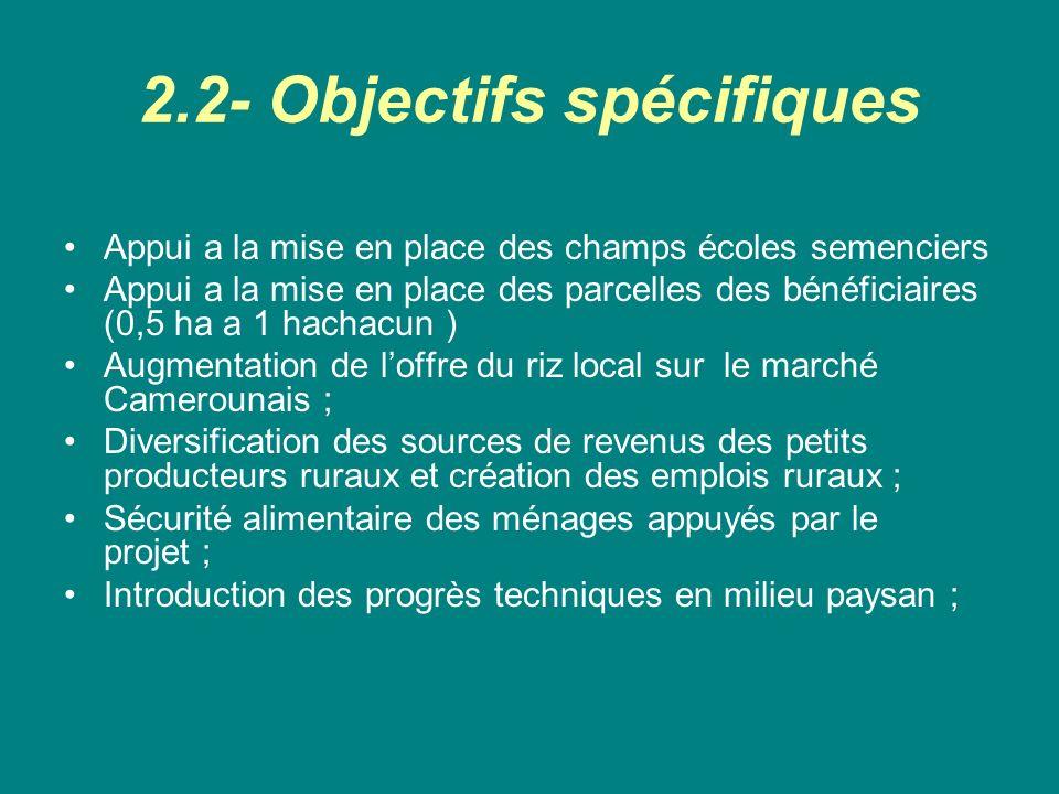 2.2- Objectifs spécifiques