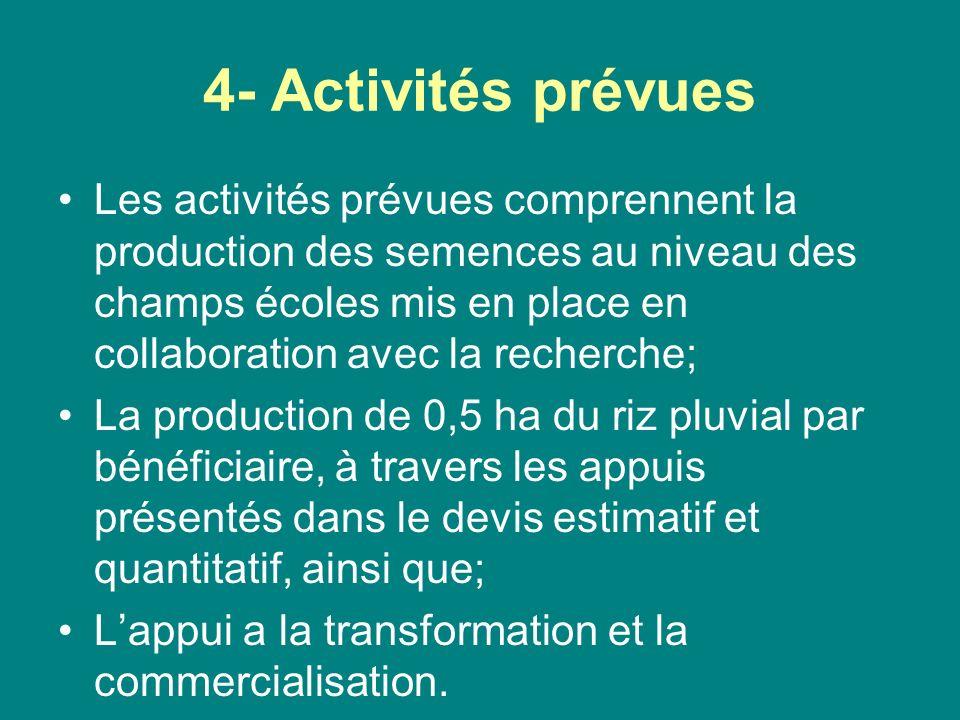 4- Activités prévues