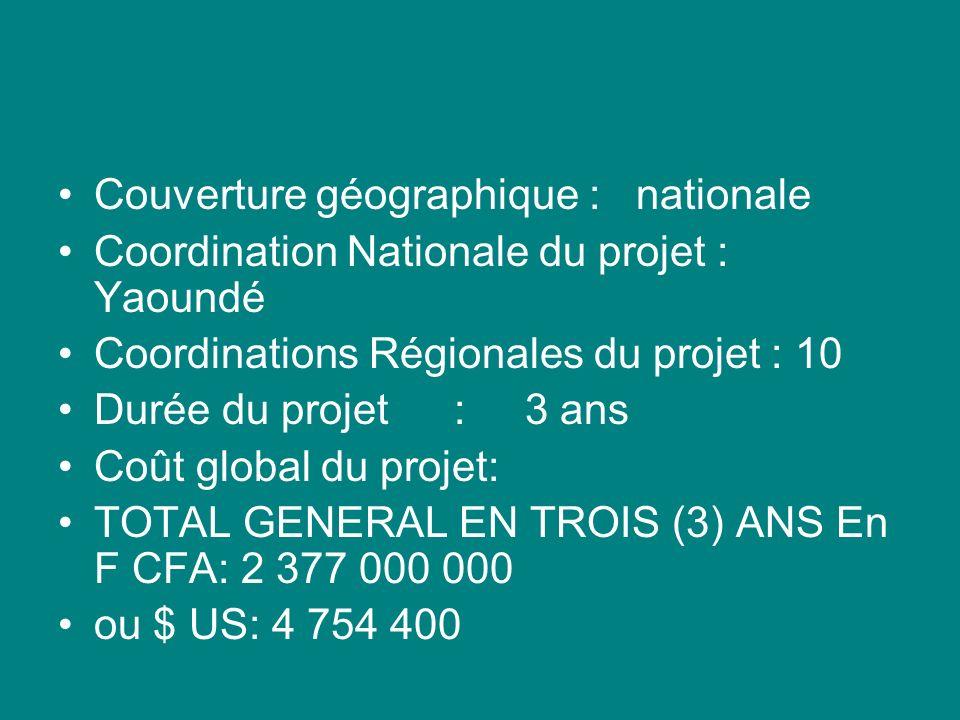 Couverture géographique : nationale