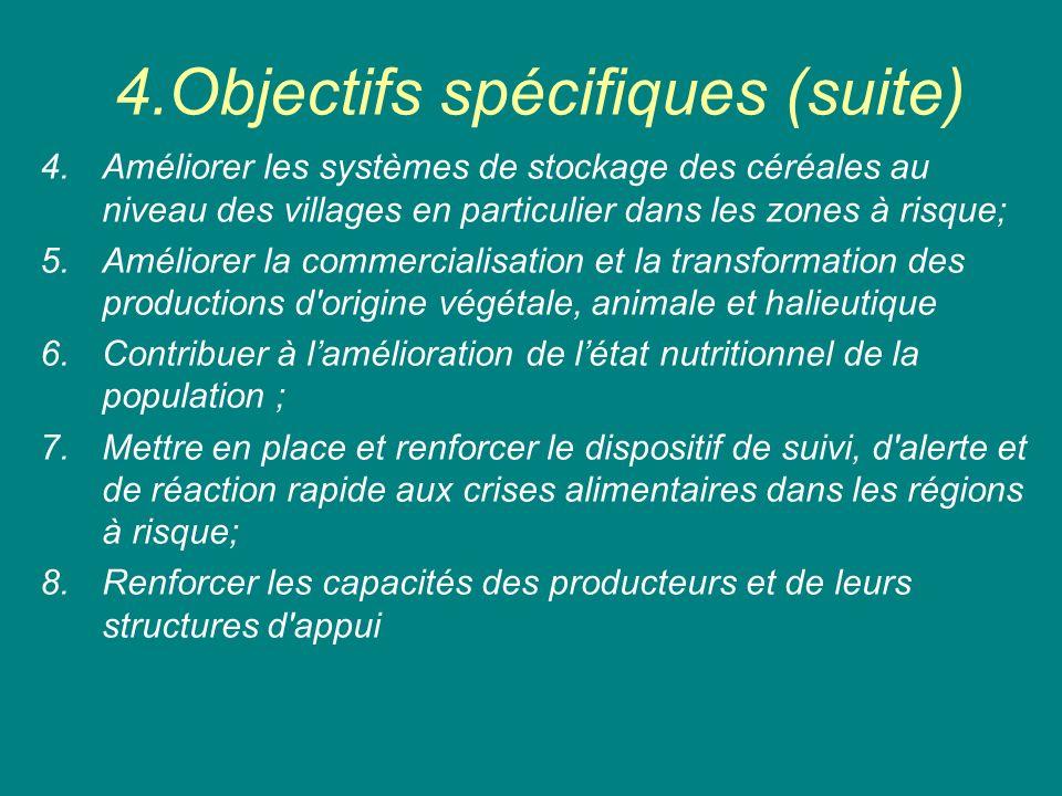 4.Objectifs spécifiques (suite)