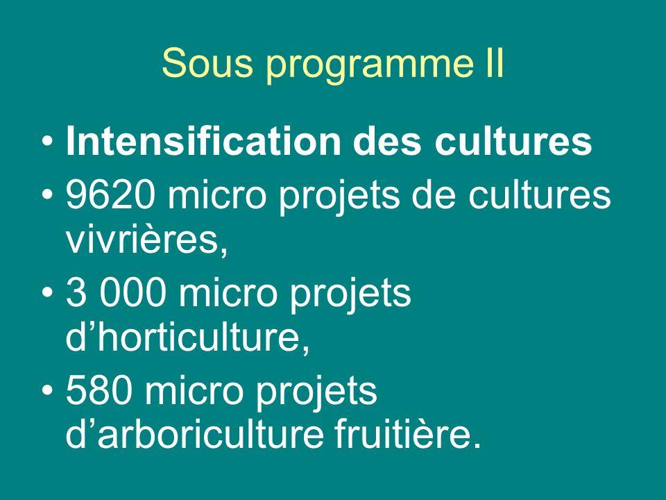 Sous programme II Intensification des cultures. 9620 micro projets de cultures vivrières, 3 000 micro projets d'horticulture,