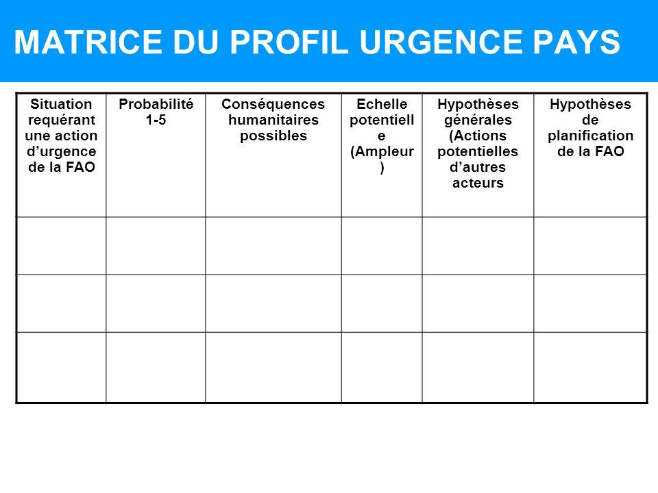 MATRICE DU PROFIL URGENCE PAYS