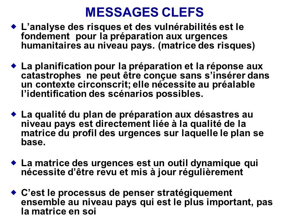 MESSAGES CLEFS