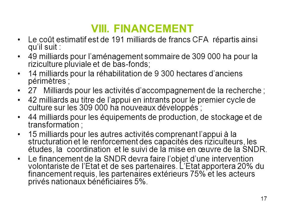 VIII. FINANCEMENT Le coût estimatif est de 191 milliards de francs CFA répartis ainsi qu'il suit :