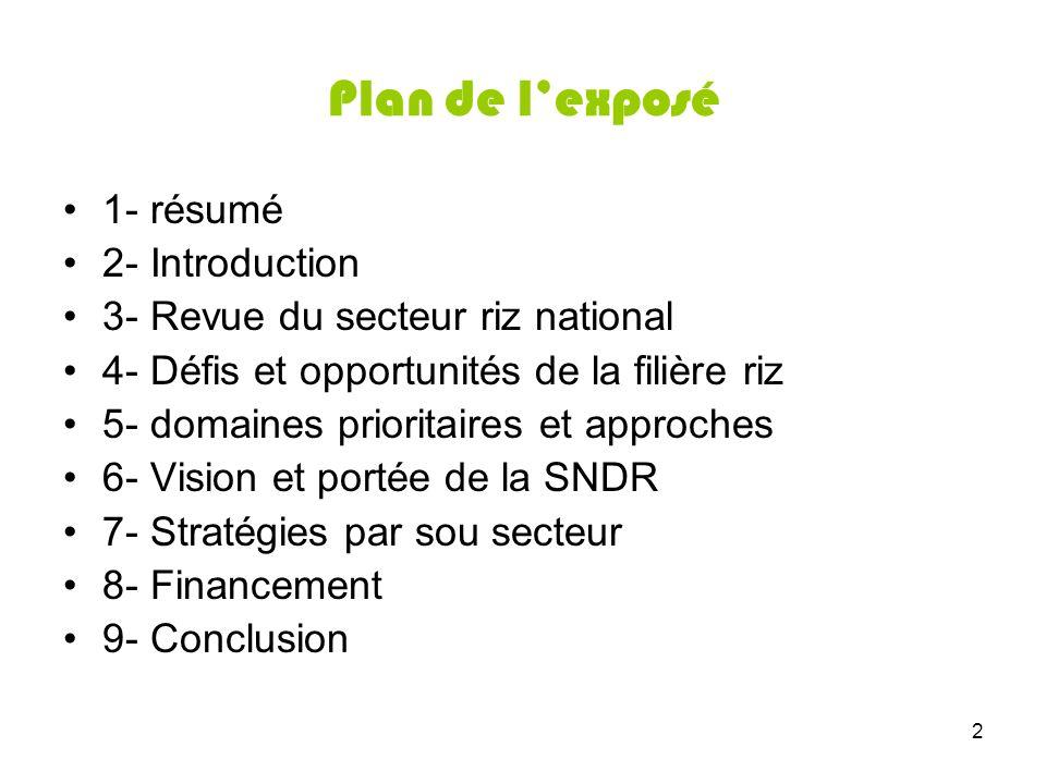 Plan de l'exposé 1- résumé 2- Introduction