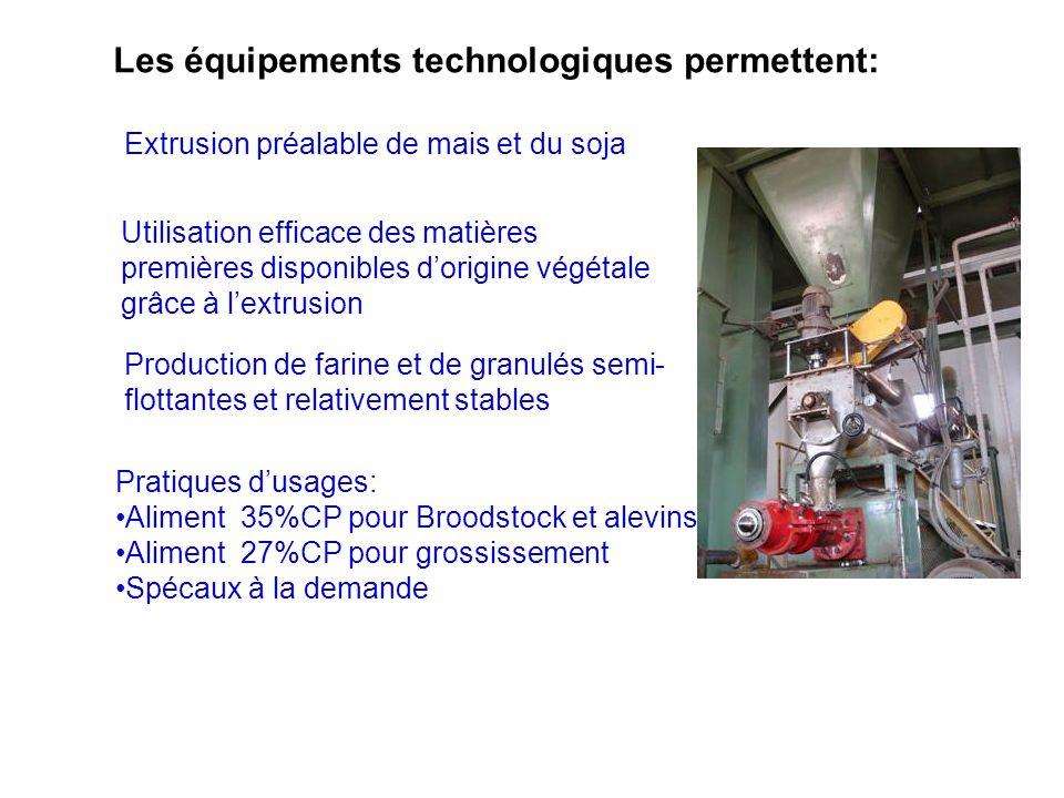 Les équipements technologiques permettent: