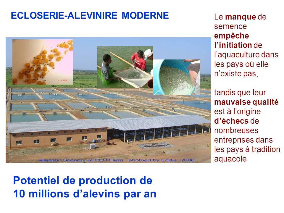 Potentiel de production de 10 millions d'alevins par an
