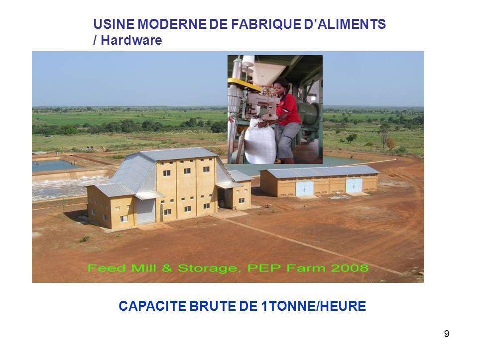 USINE MODERNE DE FABRIQUE D'ALIMENTS