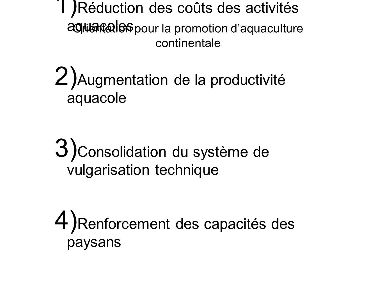 Orientation pour la promotion d'aquaculture continentale