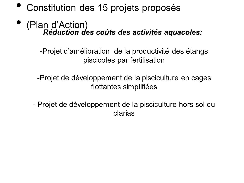 Réduction des coûts des activités aquacoles: