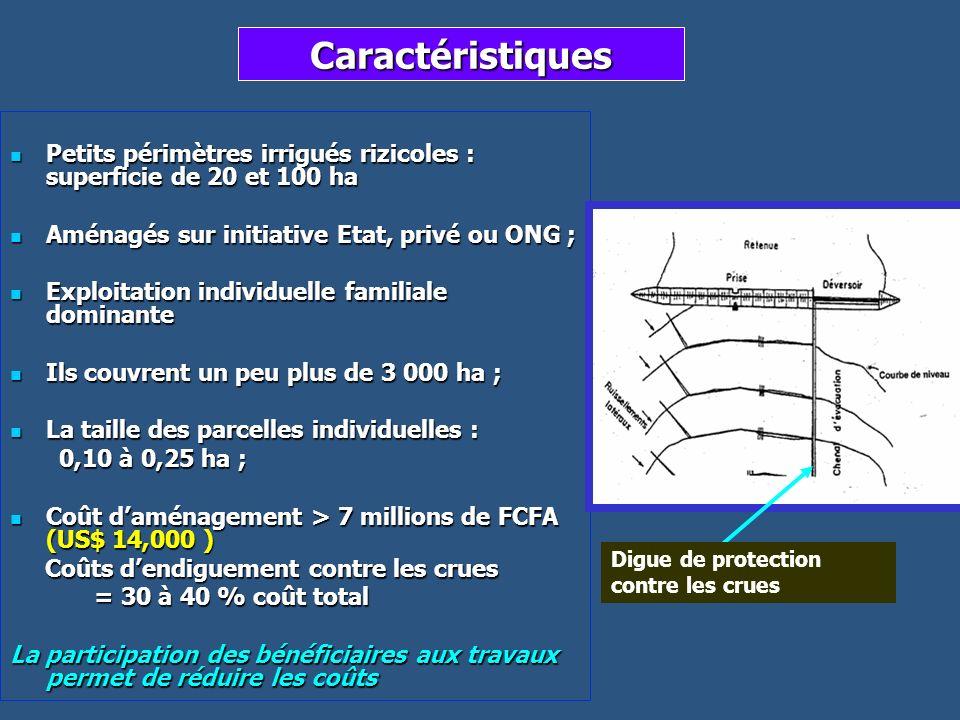 Caractéristiques Petits périmètres irrigués rizicoles : superficie de 20 et 100 ha. Aménagés sur initiative Etat, privé ou ONG ;