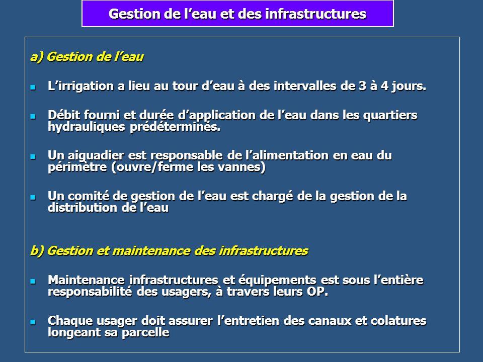 Gestion de l'eau et des infrastructures