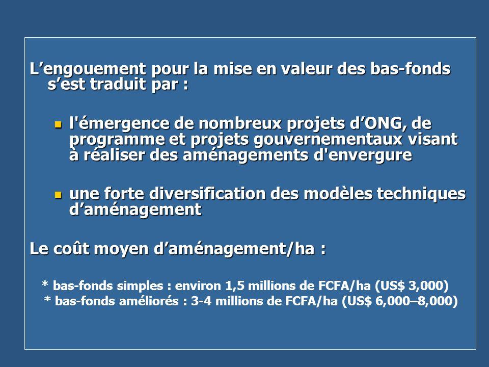 L'engouement pour la mise en valeur des bas-fonds s'est traduit par :