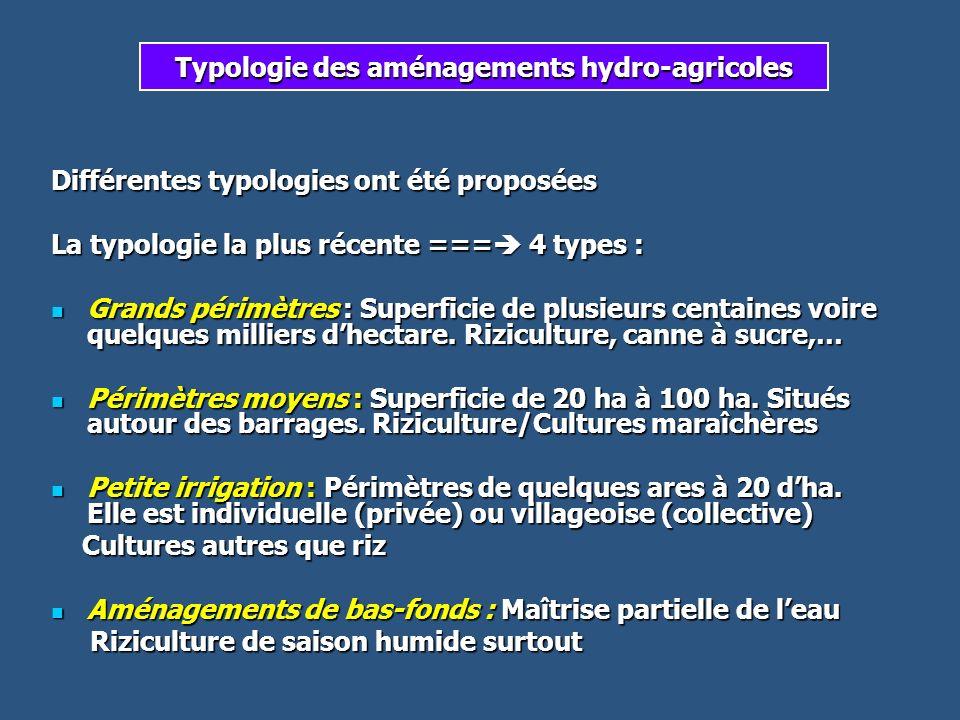 Typologie des aménagements hydro-agricoles