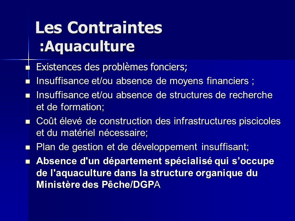 Les Contraintes :Aquaculture
