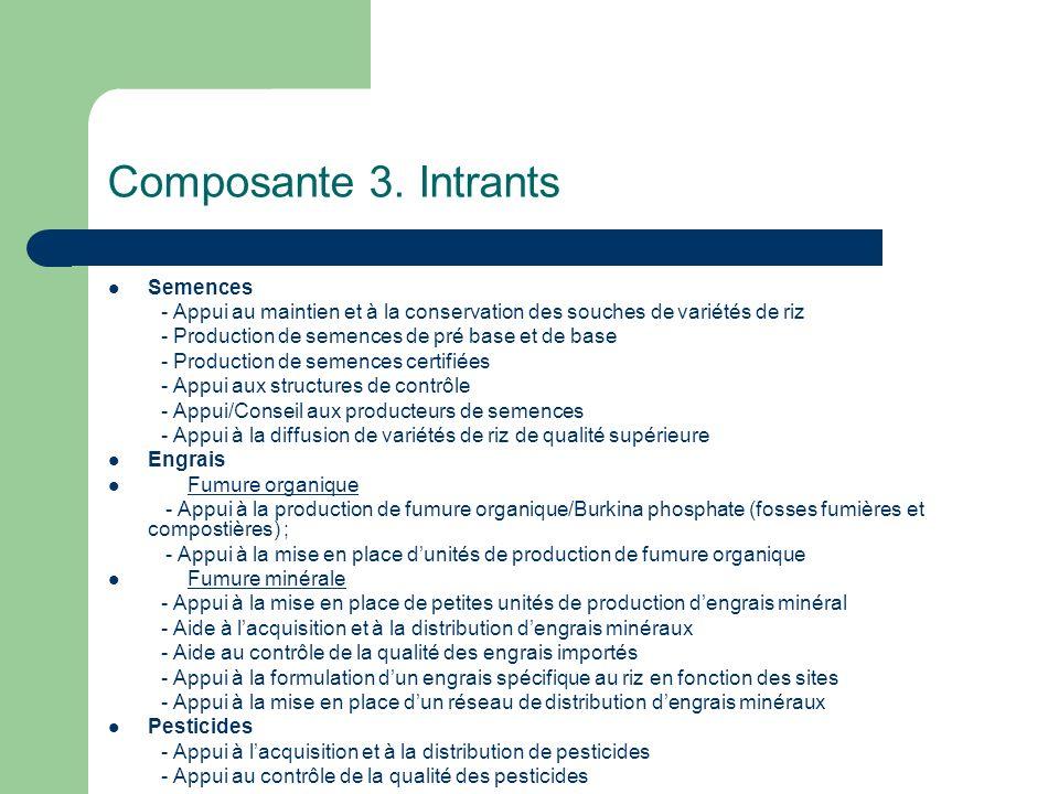 Composante 3. Intrants Semences