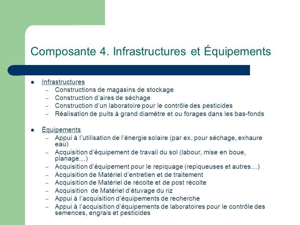 Composante 4. Infrastructures et Équipements
