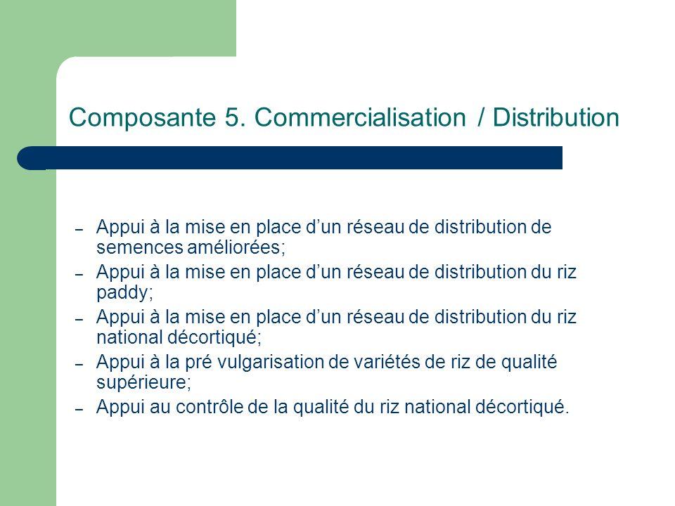 Composante 5. Commercialisation / Distribution