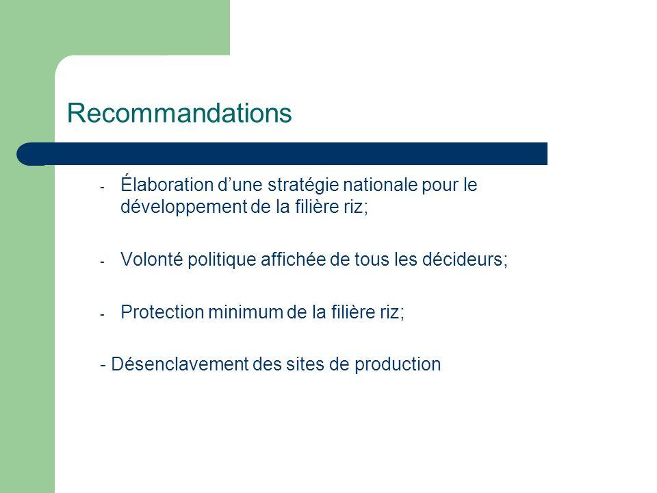Recommandations Élaboration d'une stratégie nationale pour le développement de la filière riz; Volonté politique affichée de tous les décideurs;