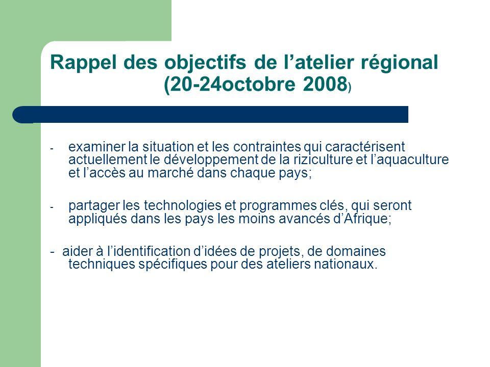 Rappel des objectifs de l'atelier régional (20-24octobre 2008)