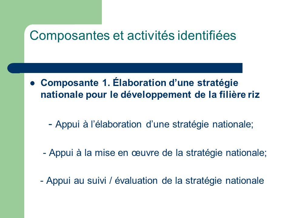 Composantes et activités identifiées