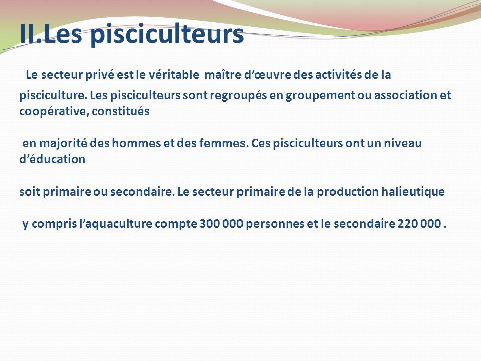 II.Les pisciculteurs Le secteur privé est le véritable maître d'œuvre des activités de la pisciculture.
