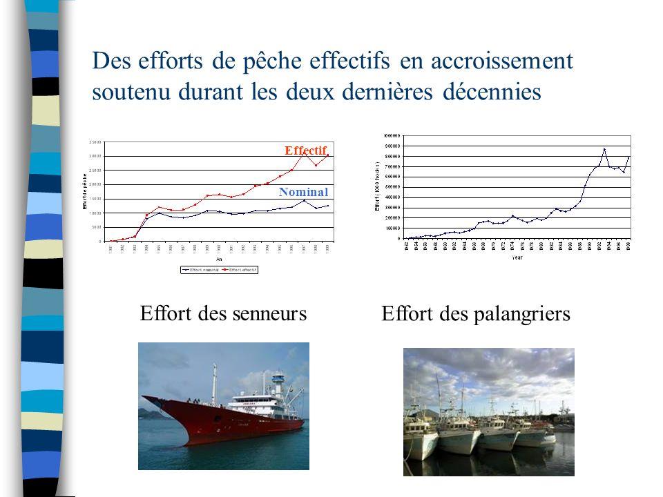 Des efforts de pêche effectifs en accroissement soutenu durant les deux dernières décennies