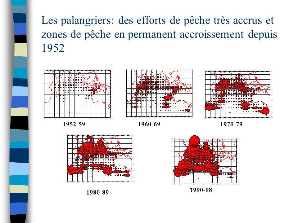 Les palangriers: des efforts de pêche très accrus et zones de pêche en permanent accroissement depuis 1952