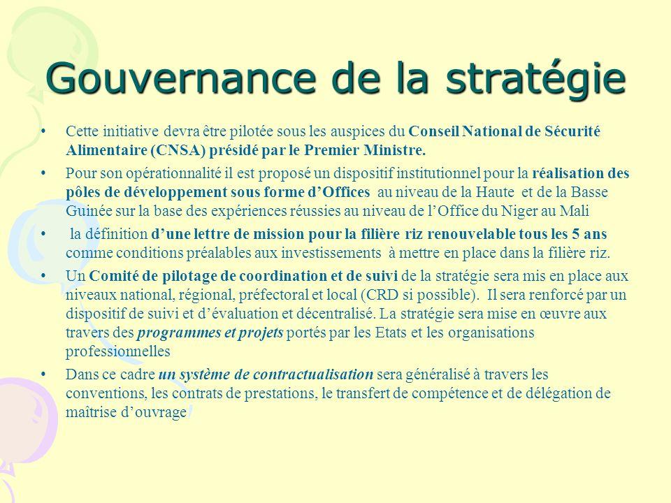 Gouvernance de la stratégie