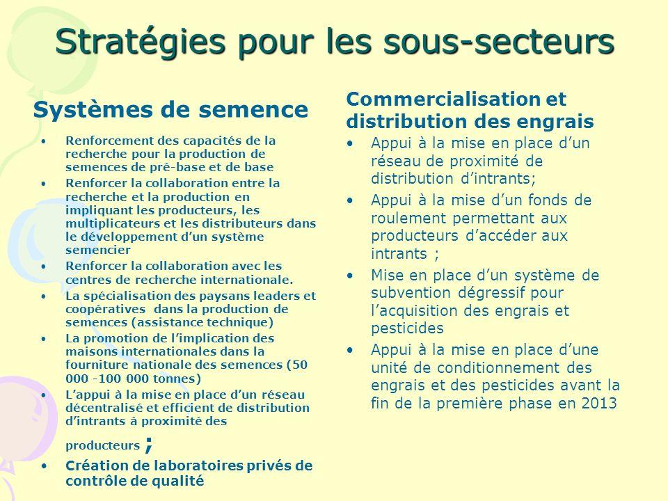 Stratégies pour les sous-secteurs