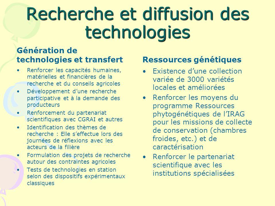 Recherche et diffusion des technologies