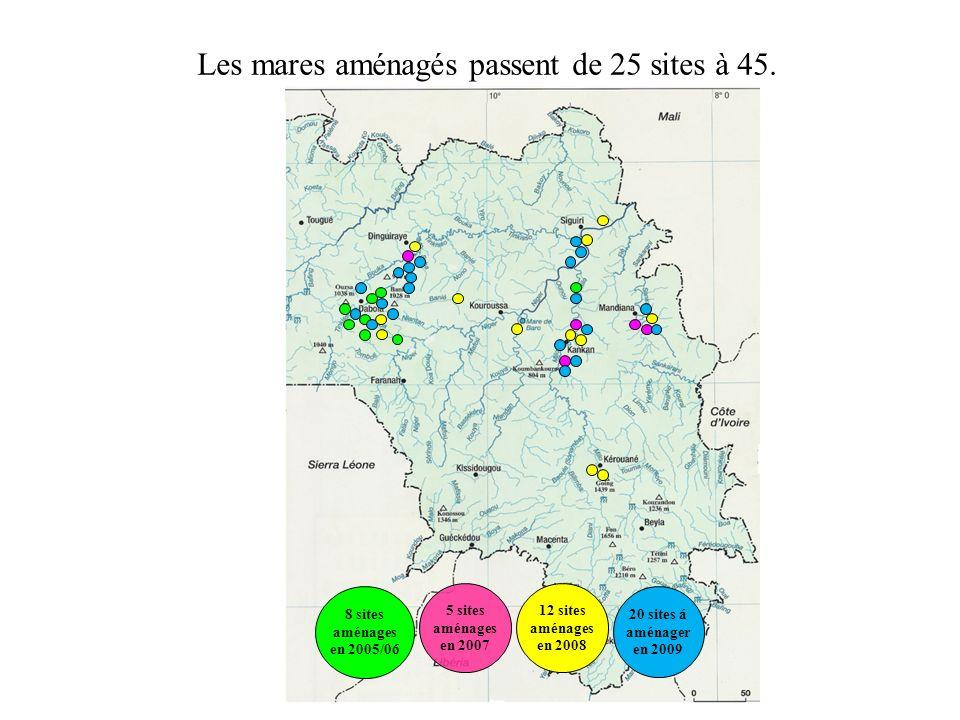 Les mares aménagés passent de 25 sites à 45.