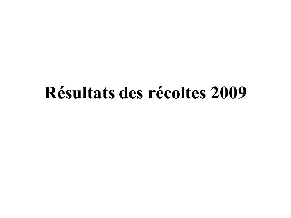 Résultats des récoltes 2009