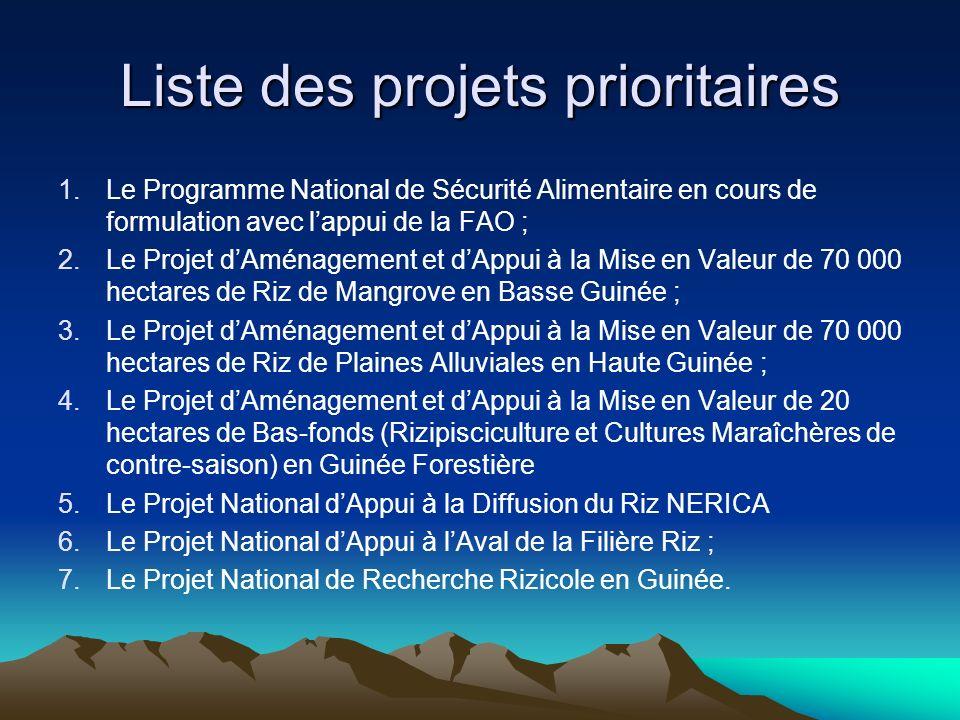 Liste des projets prioritaires