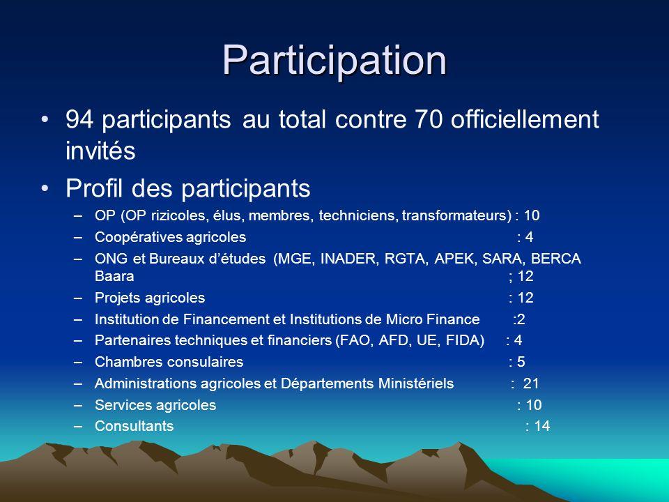 Participation94 participants au total contre 70 officiellement invités. Profil des participants.