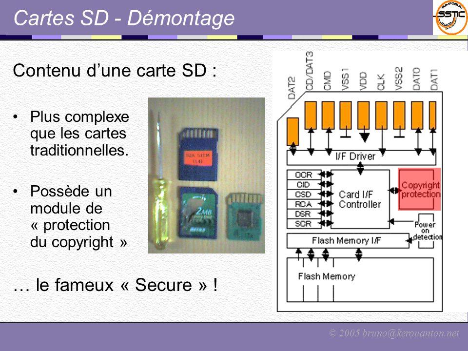 Cartes SD - Démontage Contenu d'une carte SD :