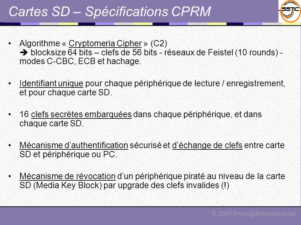 Cartes SD – Spécifications CPRM