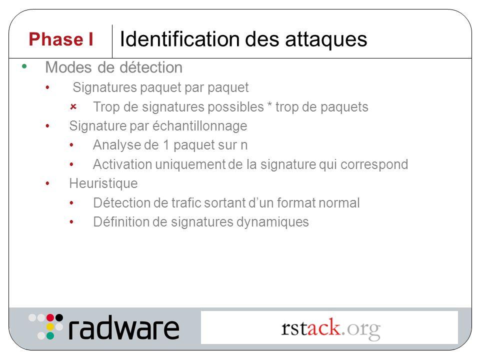 Identification des attaques
