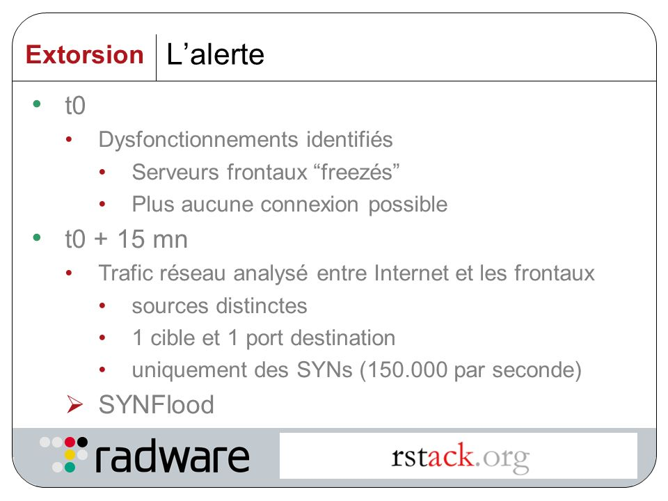 L'alerte Extorsion t0 t0 + 15 mn SYNFlood