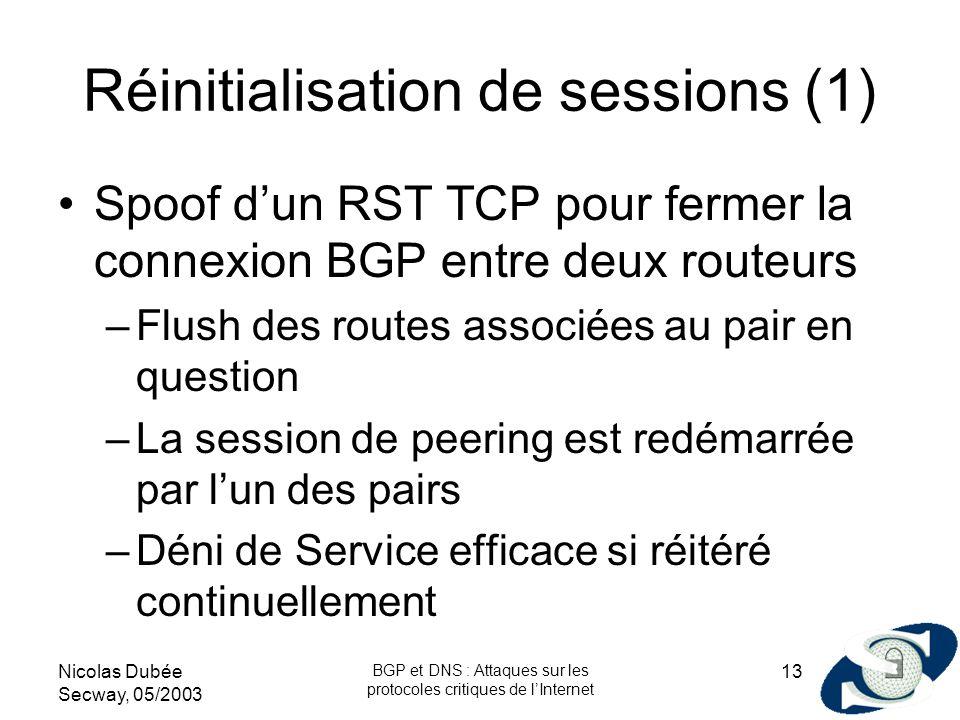 Réinitialisation de sessions (1)