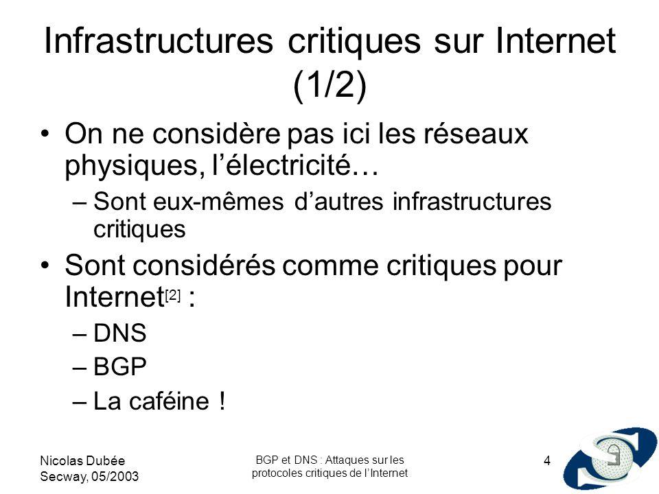 Infrastructures critiques sur Internet (1/2)