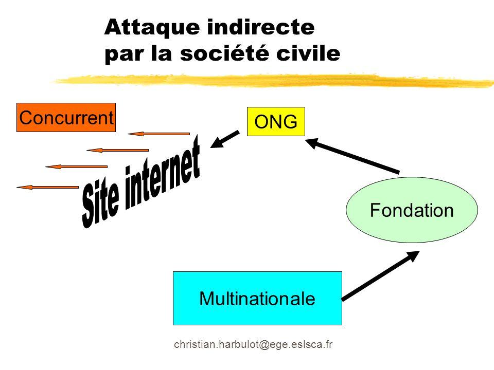 Attaque indirecte par la société civile