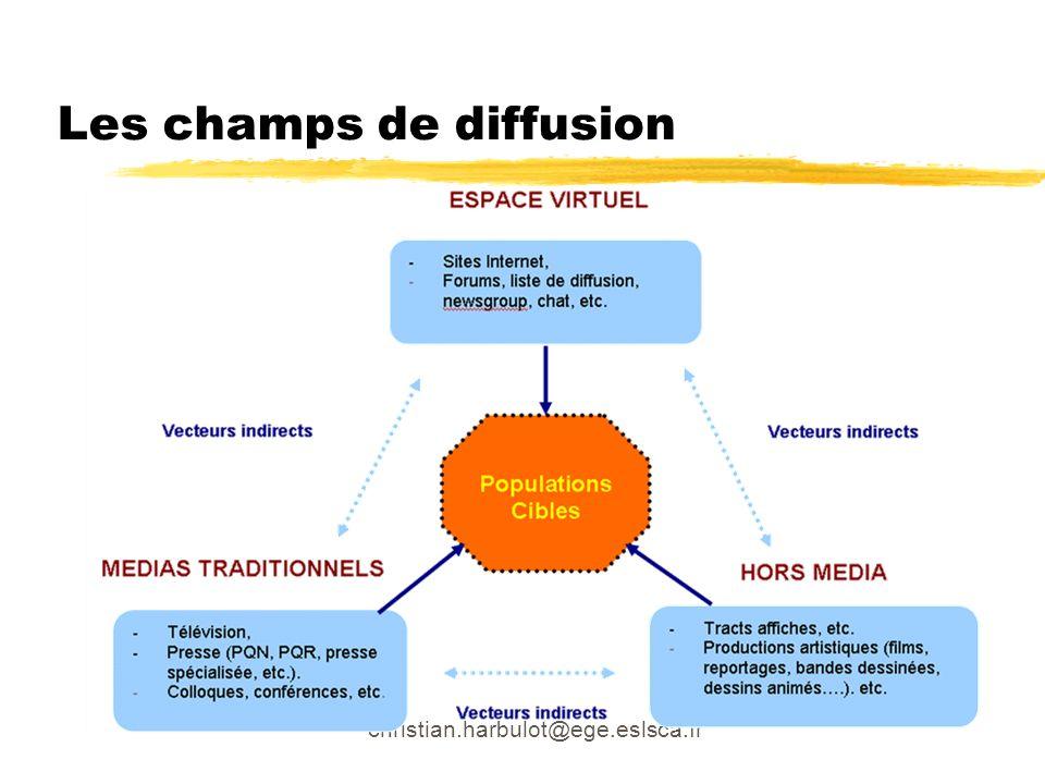 Les champs de diffusion