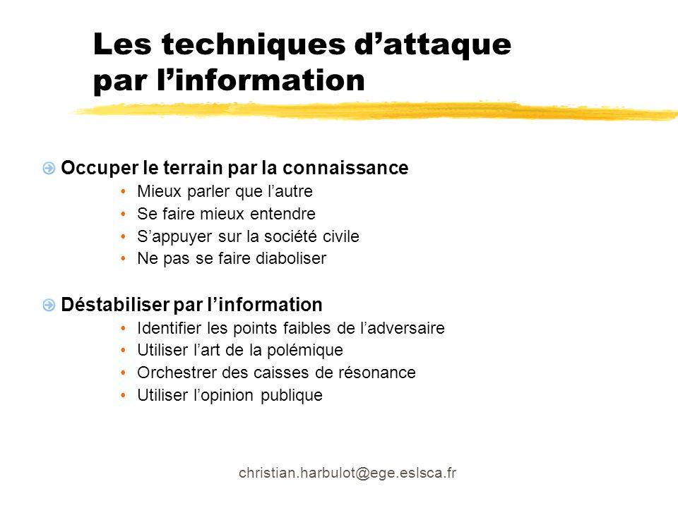 Les techniques d'attaque par l'information