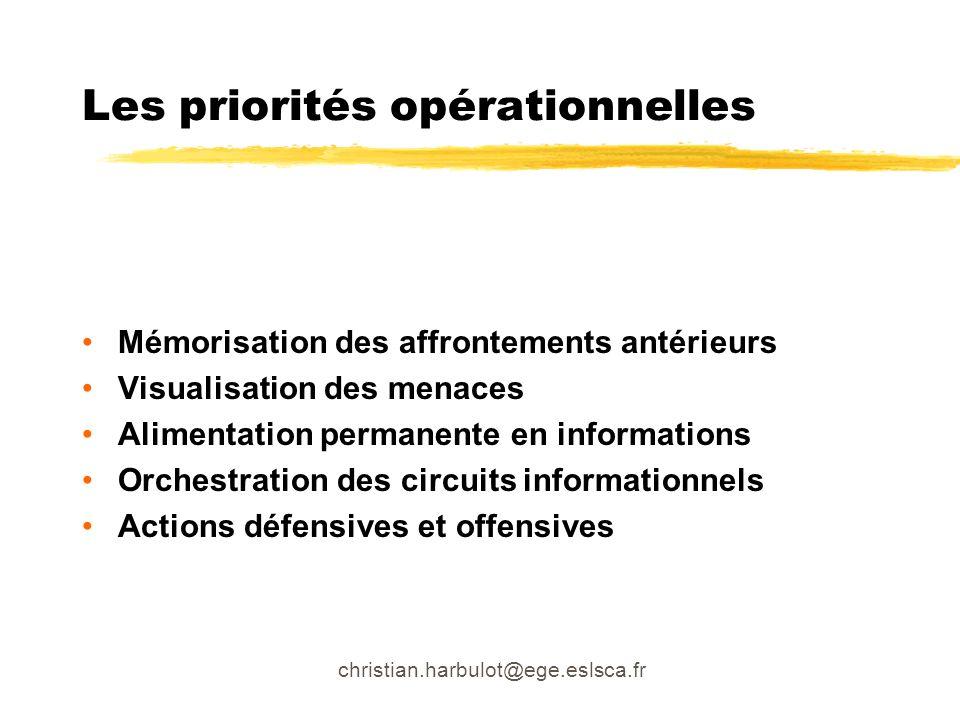 Les priorités opérationnelles