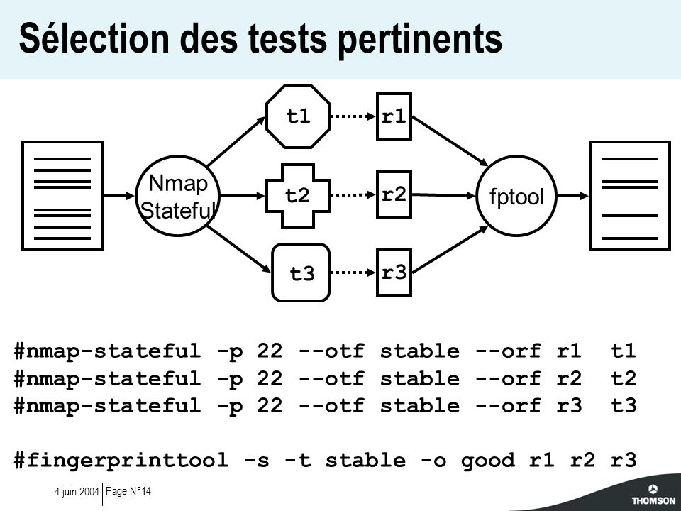 Sélection des tests pertinents