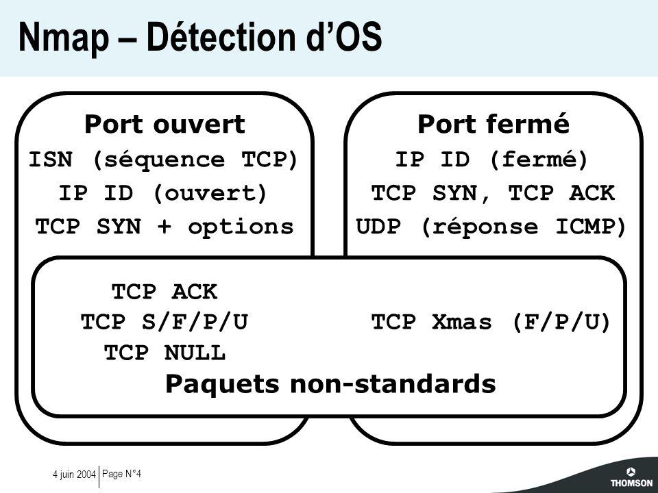 Nmap – Détection d'OS Port ouvert ISN (séquence TCP) IP ID (ouvert)